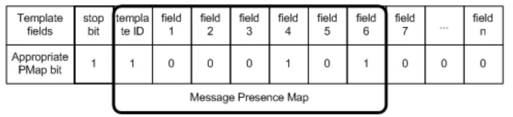 PMap infinite suffix of zeroes | JetTek Fix